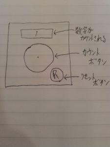 タップ1−1