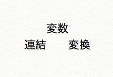 【Kotlin入門】変数の連結「${…}」と変換「toString()」に関して