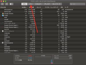 Mac仮想記憶 メモリ