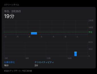【iPad】使った時間の見える化!スクリーンタイムを有効にする