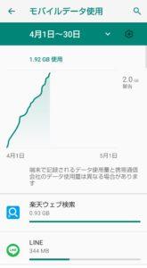 Androidデータ容量 モバイルデータ
