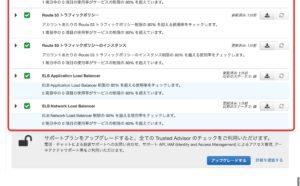 AWS Trusted Advisor 順にチェック