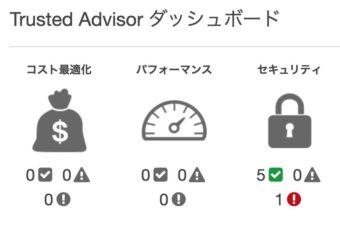 【AWS】Trusted Advisorの推奨されるアクションをチェックする(ベーシックプラン)